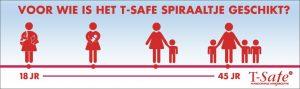 Graphic: Voor wie is het T-Safe spiraaltje geschikt